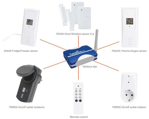 hemautomatisering smarta hemmet